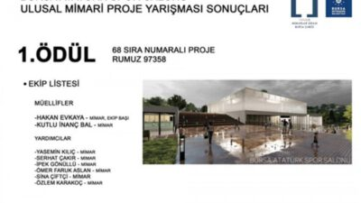 Geçen Yıl Yıkılan Atatürk Spor Salonu Yerine İşte Yeni Salon